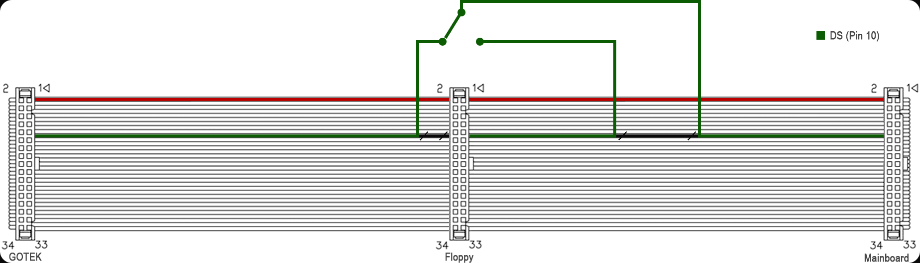A1200 Gotek Pinout Also Vga Cable Diagram Besides Keyboard Connector It Does Not Matter On What Side You Set The 34 Pin Floppy As Long 1 Is